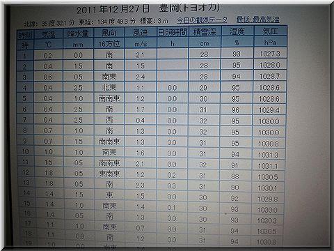 20111227amedasu.jpg