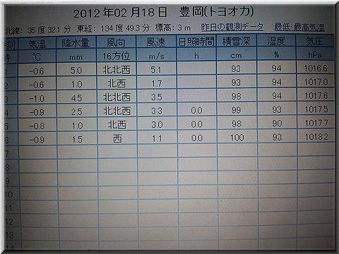 20120218yuki003.jpg