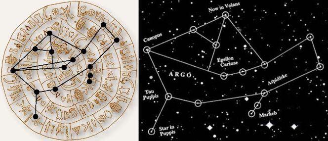 アルゴ星座 ワトソン図.2jpg