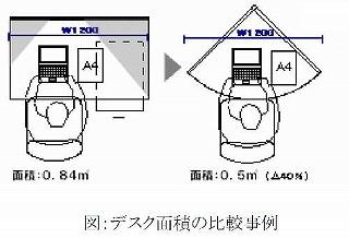 thumb_500_kokuyo02.jpg