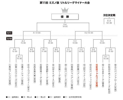 11th_mizunoki_tournament.jpg