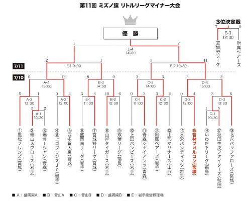 11th_mizunoki_victory.jpg