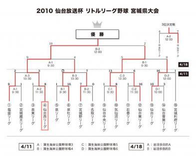 2010_sendaihousou_cup_03s.jpg
