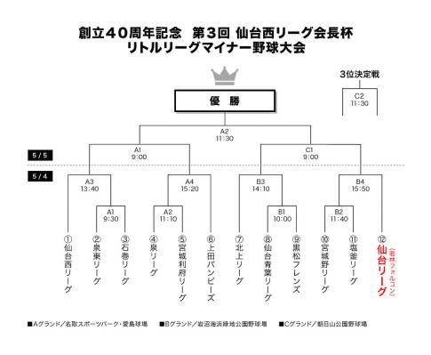 3th_nishi_mainor01.jpg