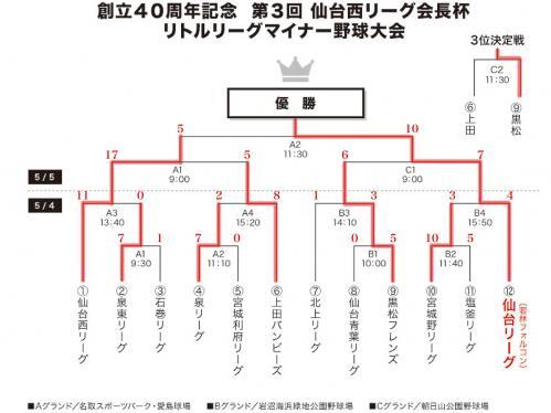 3th_nishi_mainor02.jpg