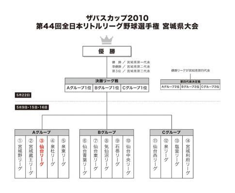 44th_zennihon_tournament01.jpg
