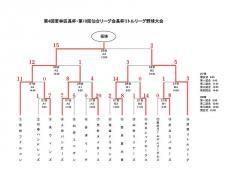 4th_kuchohai2.jpg