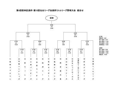 4th_kuchohai_tournament.jpg