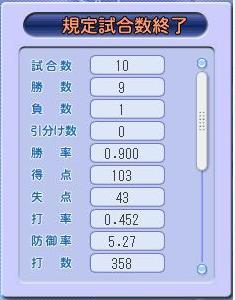 10年 限定②フルDH制