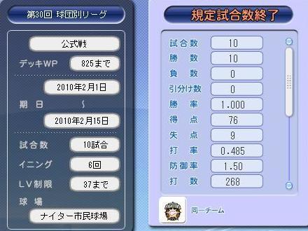 10年2月 リーグ別ハーフ 全勝
