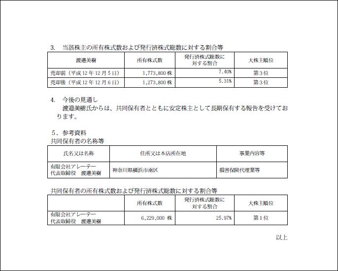 大株主による株式売却に関するお知らせ(2)