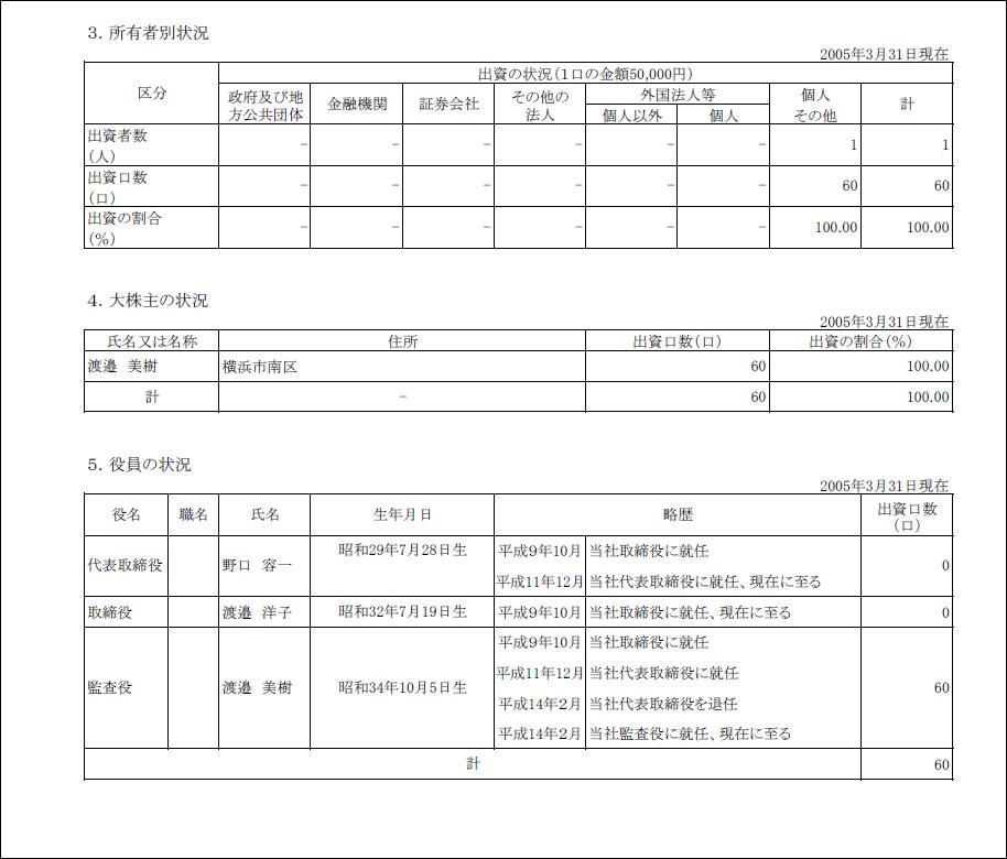 有限会社アレーテー H17.7.5 (2)