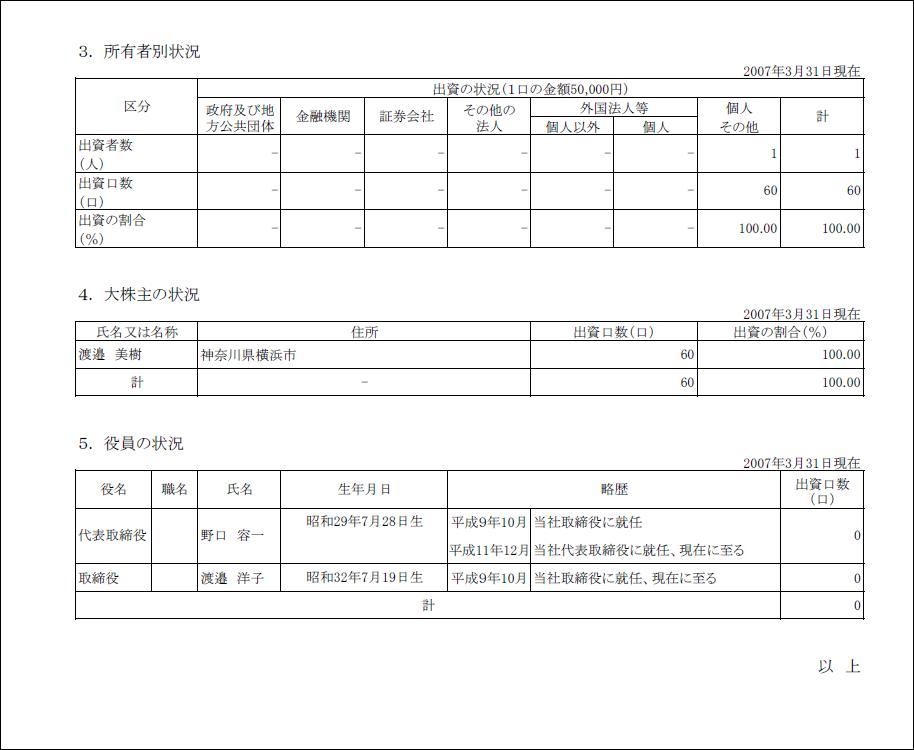 有限会社アレーテー H19.6.26 (2)