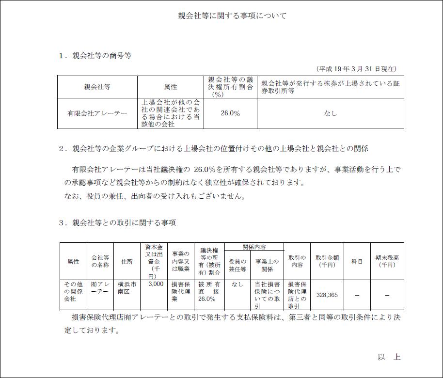 有限会社アレーテー H19.6.27