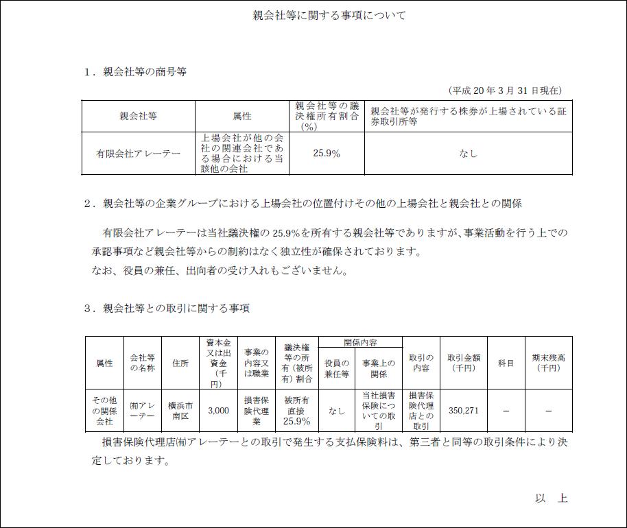 有限会社アレーテー H20.6.27