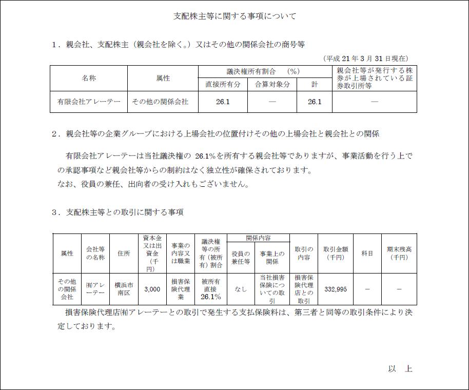 有限会社アレーテー H21.6.30
