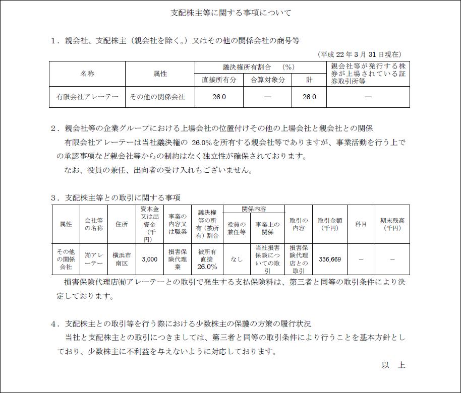 有限会社アレーテー H22.6.30