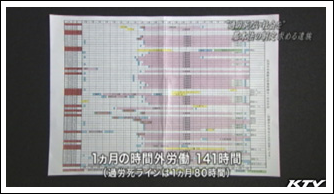 関西テレビ スーパーニュースアンカー