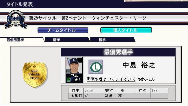 25サイクル2ペナ_MVP