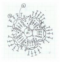ヘアゴム編み図2