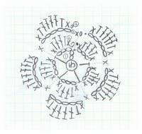 ヘアゴム編み図1