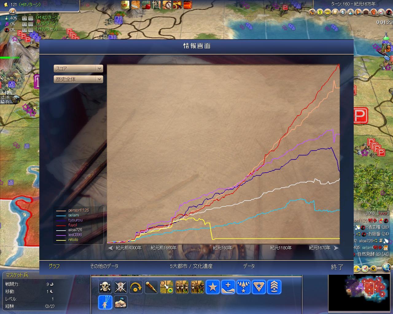 20091011_score.jpg