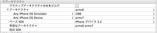 3.2foriPad