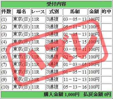 第15回NHKマイルカップ