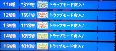 CRぱちんこ仮面ライダーMAX EDITION