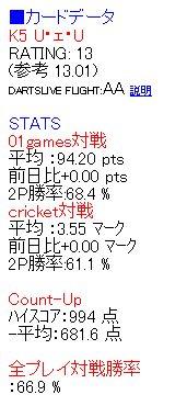 20110108_dartslivedata.jpg