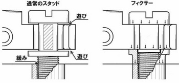 m_fixer_setsumei-7969d.jpg