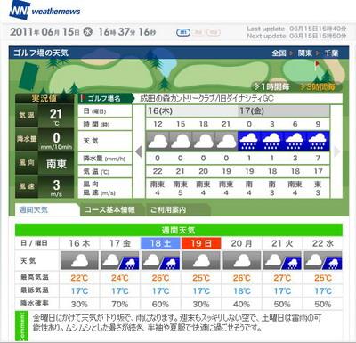成田の森天気
