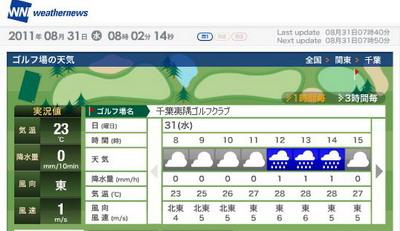 千葉夷隅天気2