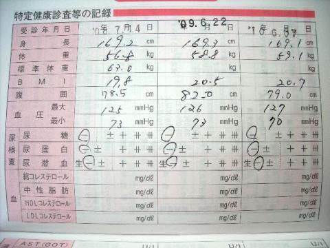健康診断H22・6