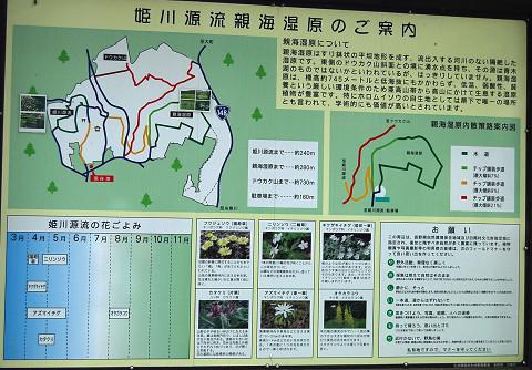 姫川源流自然園看板