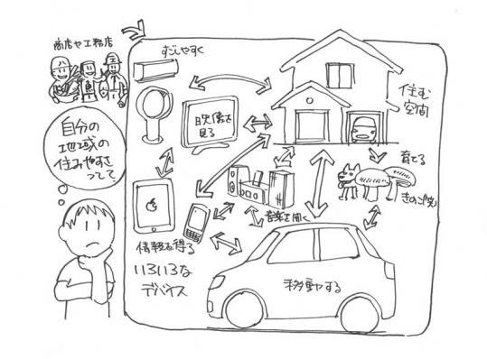 tsunaguchiiki.jpg