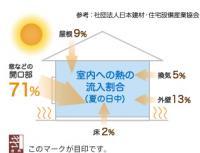 syanetsu_p_01_convert_20110815032907.jpg