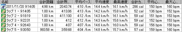 2011y11m20d_よこはま月例5km