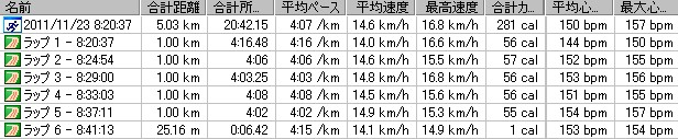 2011y11m23d_5kmRP走