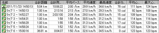 2011y11m23d_ローラー台5km
