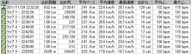 2011y11m24d_ローラー台8km