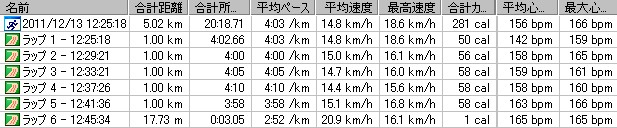 2011y12m13d_昼ラン-5km-RP走