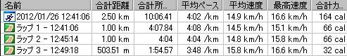 2012y01m26d_昼ラン-02