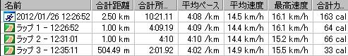 2012y01m26d_昼ラン-01