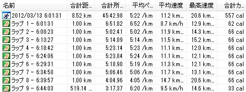2012y03m13d_朝ラン8km