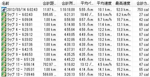 2012y03m14d_朝ラン