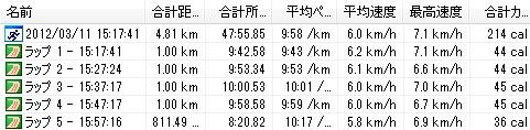 2012y03m11d_スロージョグ