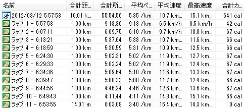 2012y03m12d_朝ラン10km