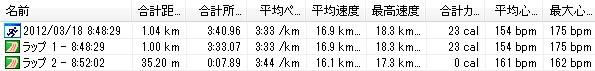 2012y03m18d_よこはま月例1km