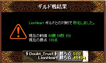 ライオンハート結果